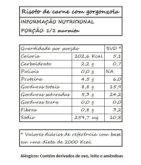 Risoto de Carne com Gorgonzola - Low Carb Cetogênico