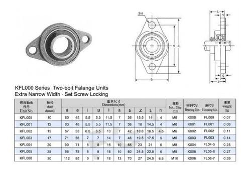 2 X Mancal Kfl001 Para Eixo 12mm Com Rolamento - Full