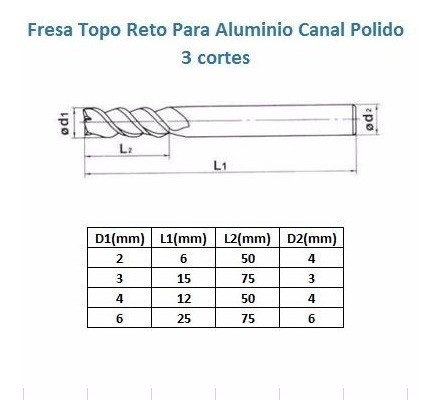 Fresa Topo Reto 3 Cortes Para Alumínio Canal Polido 2mm