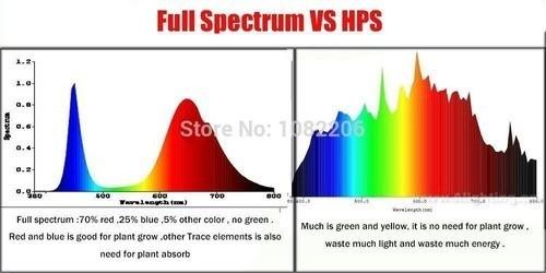 Power Led 3w Full Espectrum Aquario Plantado / Hidroponia