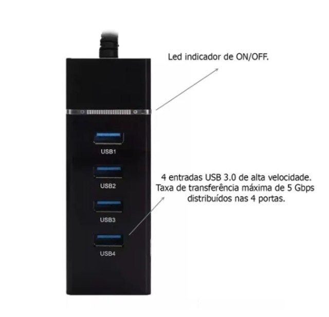 Hub USB 3.0 com 4 Portas e LED Indicador Exbom UH-30- COPY-33960-10