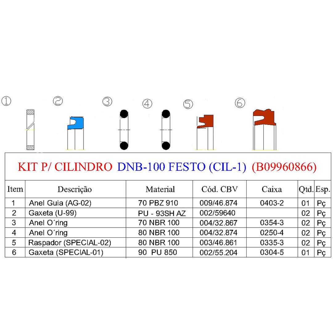 KIT REPARO VEDAÇÃO PNEUMÁTICA CILINDRO (DNB-100)C1 - FESTO