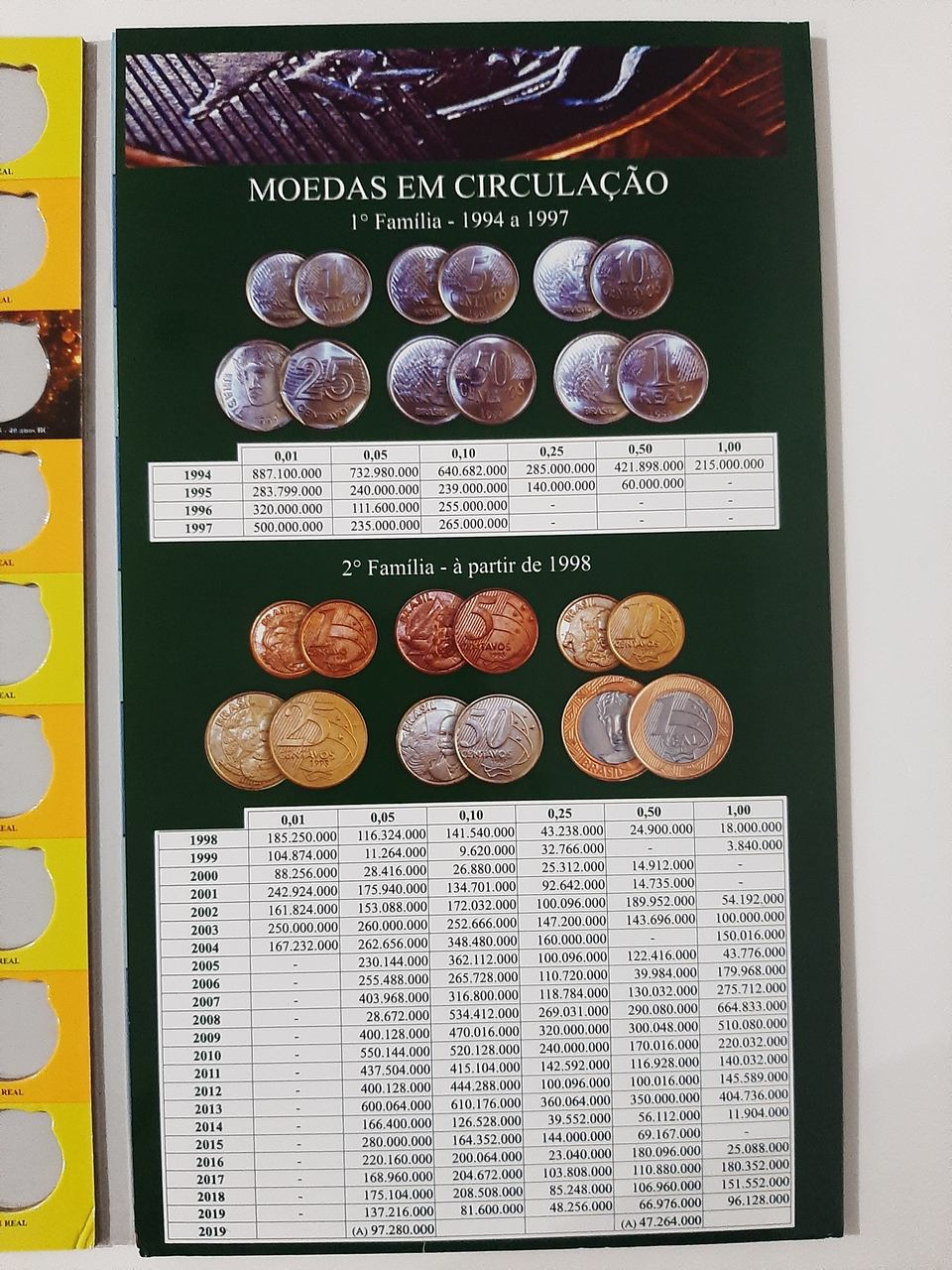 Álbum p/ moedas 1° e 2 ° Família do Real (1994 - 2024)