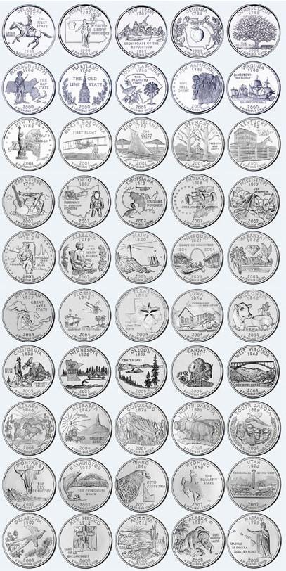Quarter Dollar - Estados (Escolha a moeda desejada nas variedades)
