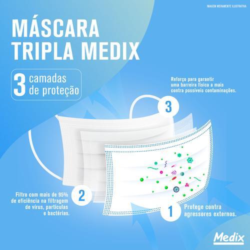 MASCARA TRIPLA C/ELASTICO DESCARTAVEL CX C/50 UN