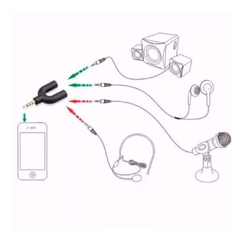 Adaptador Y com entrada P3 Microfone e Fone.