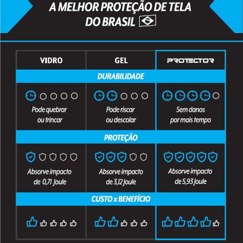 Capa Ikase Krystal + Película Nano Premium - Iphone 12 Mini 5.4