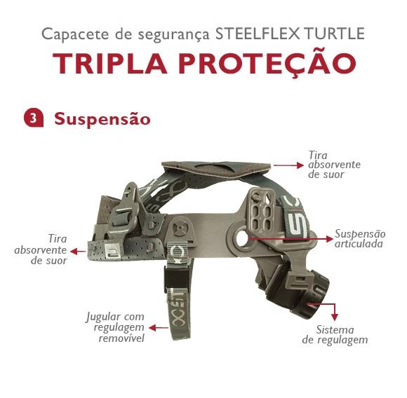 CAPACETE DE SEGURANÇA TURTLE - ABA FRONTAL - CLASSE B - TIPO II -  AMARELO
