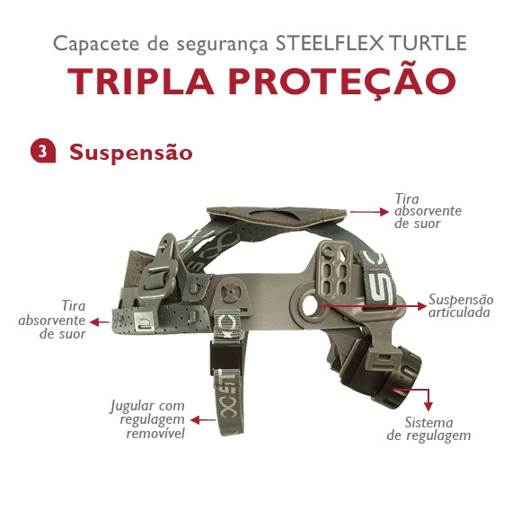 CAPACETE DE SEGURANÇA TURTLE - ABA FRONTAL - CLASSE B - TIPO II -  LARANJA ESCURO