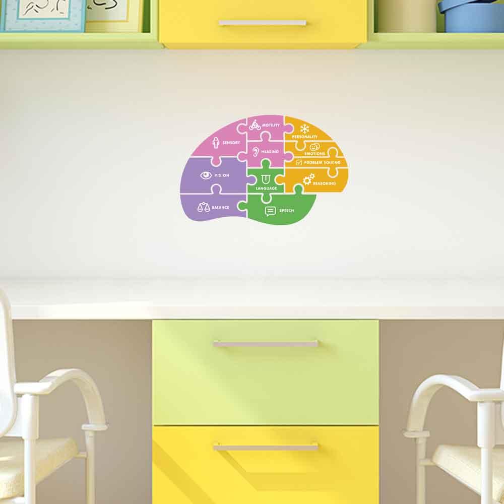 Adesivo de Parede Brain Functions