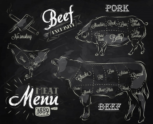 Adesivo Decorativo Parede Cozinha Chalkboard/lousa Butcher