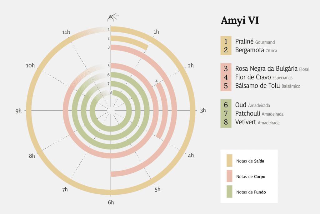 Amyi VI Eau de Parfum