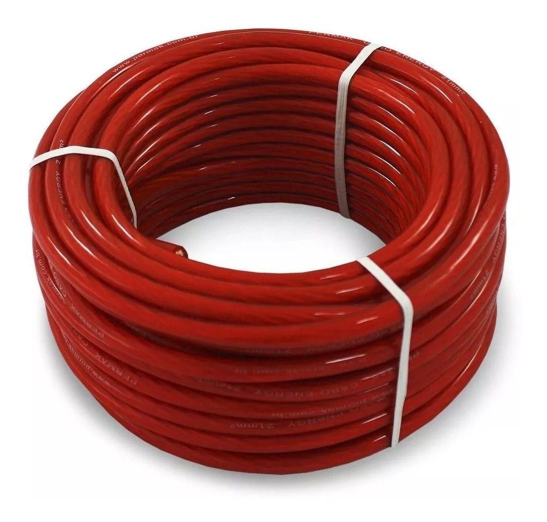 Permak (35mm²) Vermelho