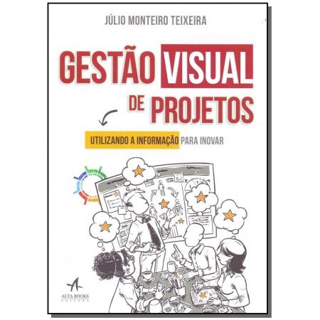 Gestão Visual de Projetos