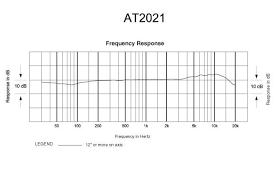 MICROFONE AUDIO-TECHNICA AT 2021