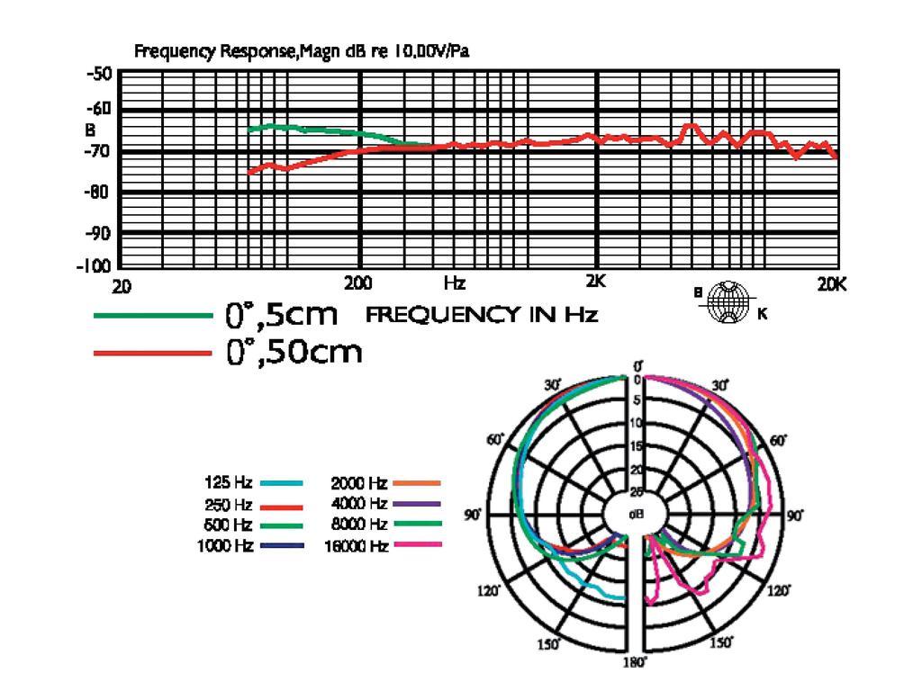 MICROFONE JTS NX-9 CONDENSADOR