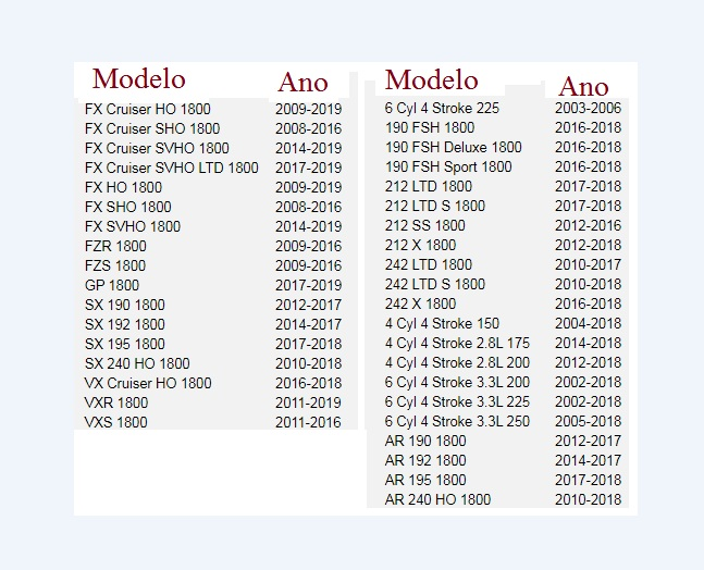 Filtro Oleo Je Yamaha 1800 / Yamaha 150 a 250 HP