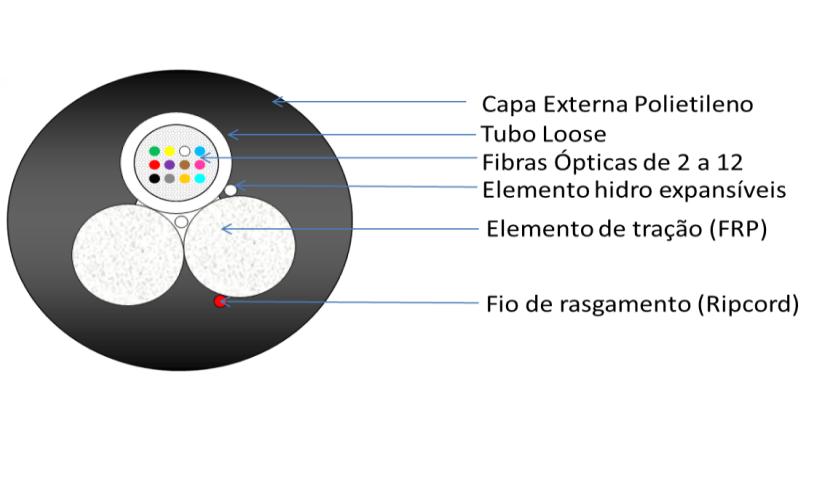 Cabo Óptico CFOA-SM-ASU-80-S-06FO NR ANATEL STERLITE  - FASTWIRELESS