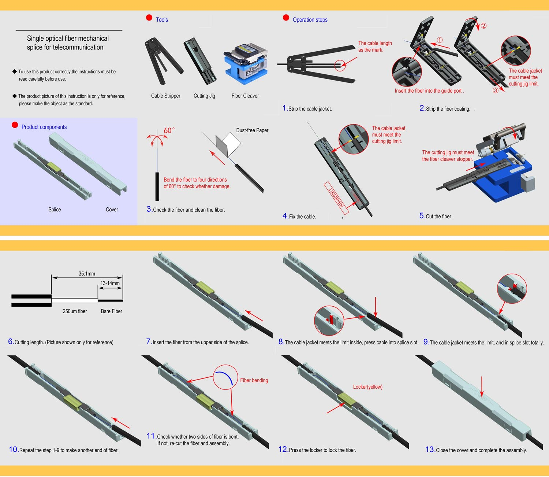 Emenda Mecânica para Fibra Óptica  - FASTWIRELESS