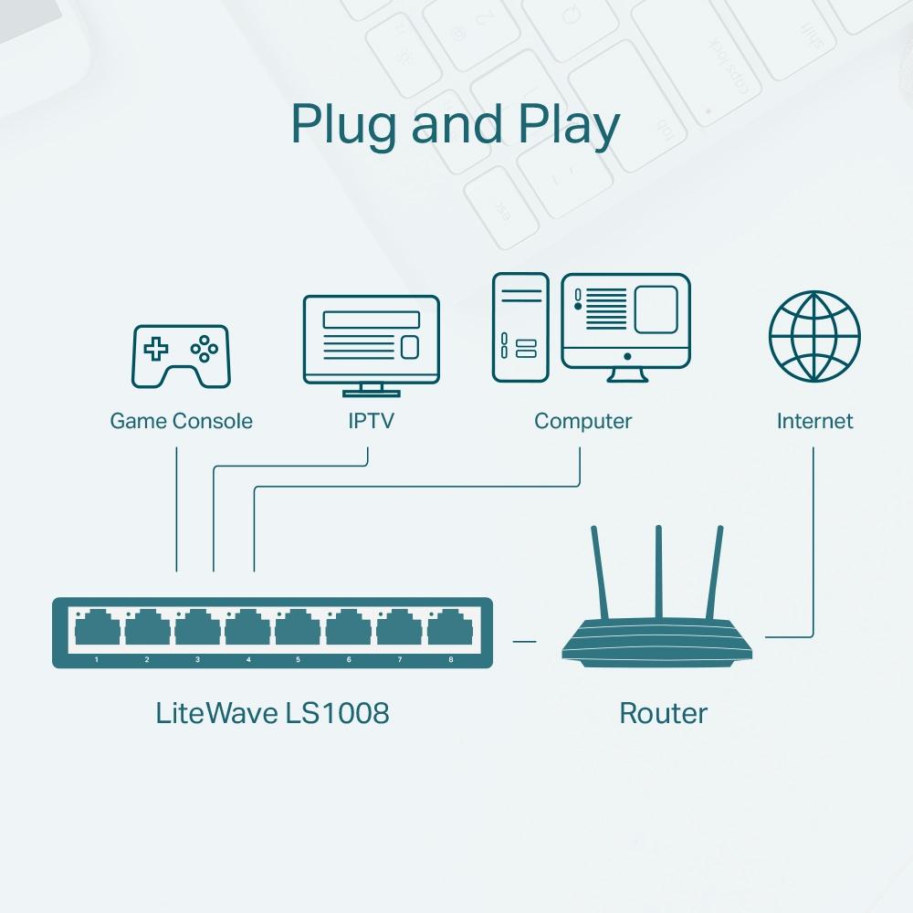 Switch de Mesa TP-LINK com 8 portas 10/100Mbps  - FASTWIRELESS