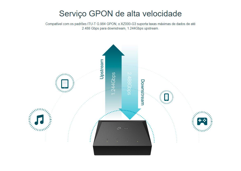 ONU TP-LINK GPON XZ000-G3 PORT GIGABIT  - FASTWIRELESS