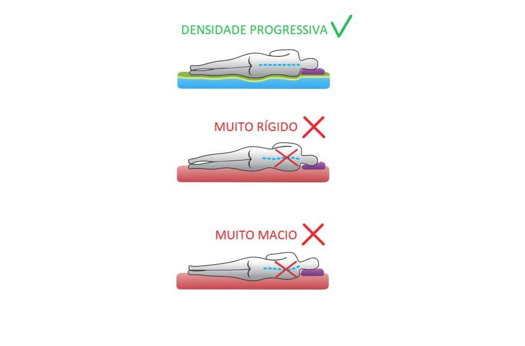 Cama Box Baú + Colchão Magnético Casal Infravermelho Massageador Bioquântico (Tamanho 1,38 X 1,88)
