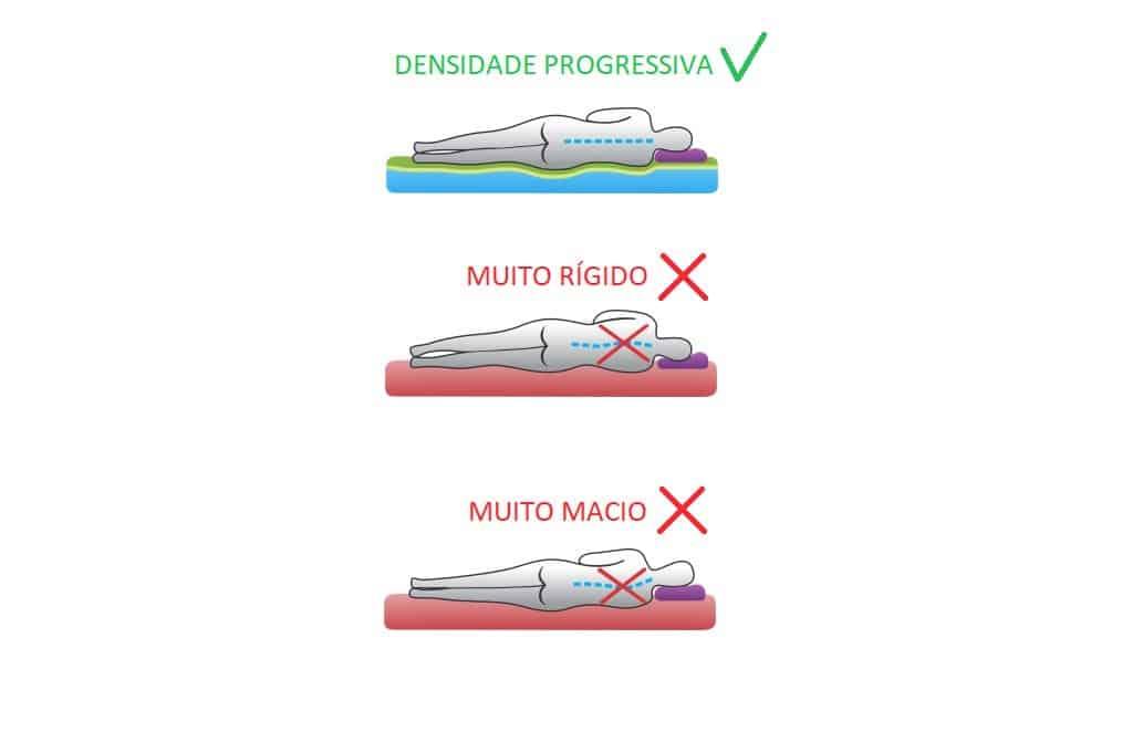 Colchão Magnético Casal Infravermelho Massageador Eco Ozônio (Tamanho 1,38 X 1,88)