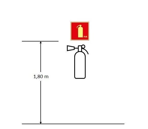 Placa Extintor de Incêndio Água Pressurizada – E5A