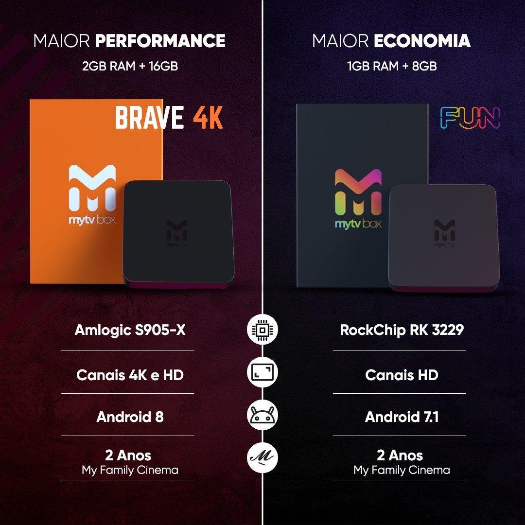Mytv Box Fun Android Lançamento 2020