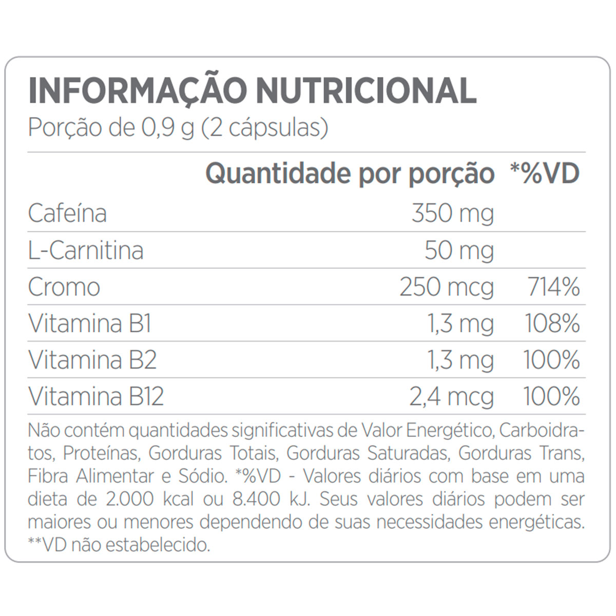 Lipo Burn HD Thermogenic 60 Cápsulas -  Atlhetica Nutrition