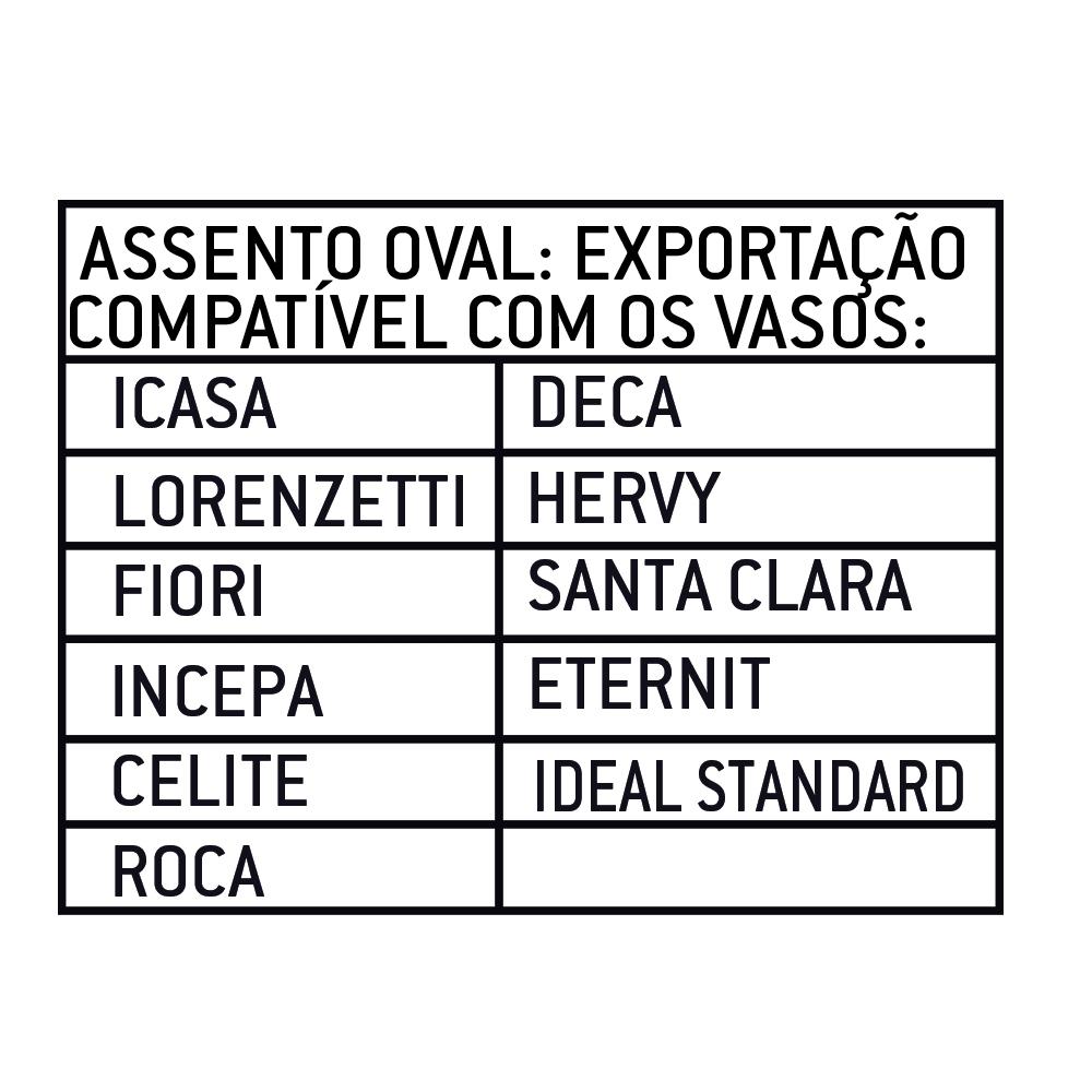 EXPORTAÇÃO PLUS PP CONV.