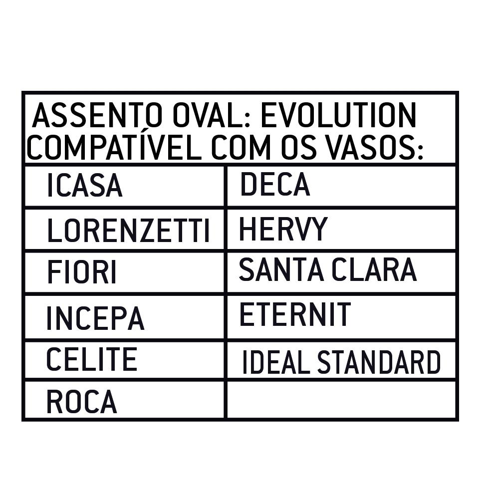 UNIVERSAL PP EVOL. CONV.