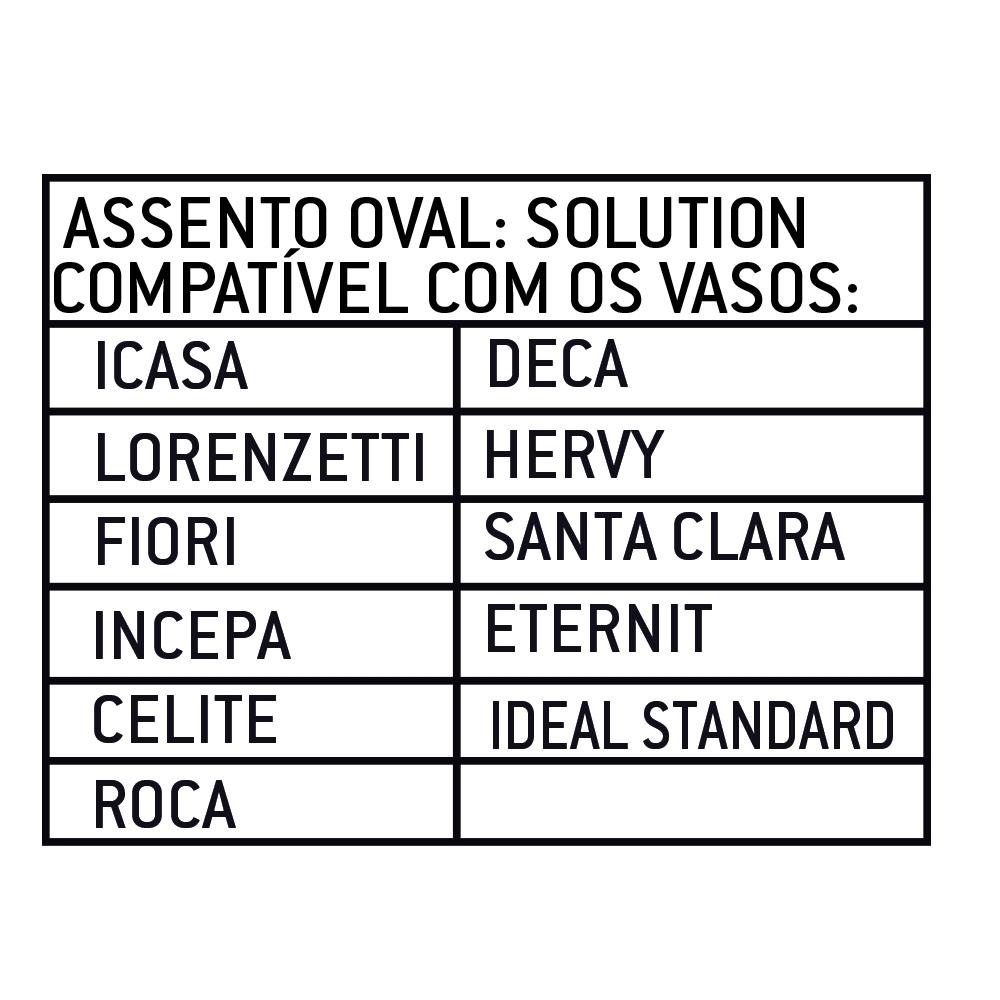 UNIVERSAL SOLUTION PP CONV.