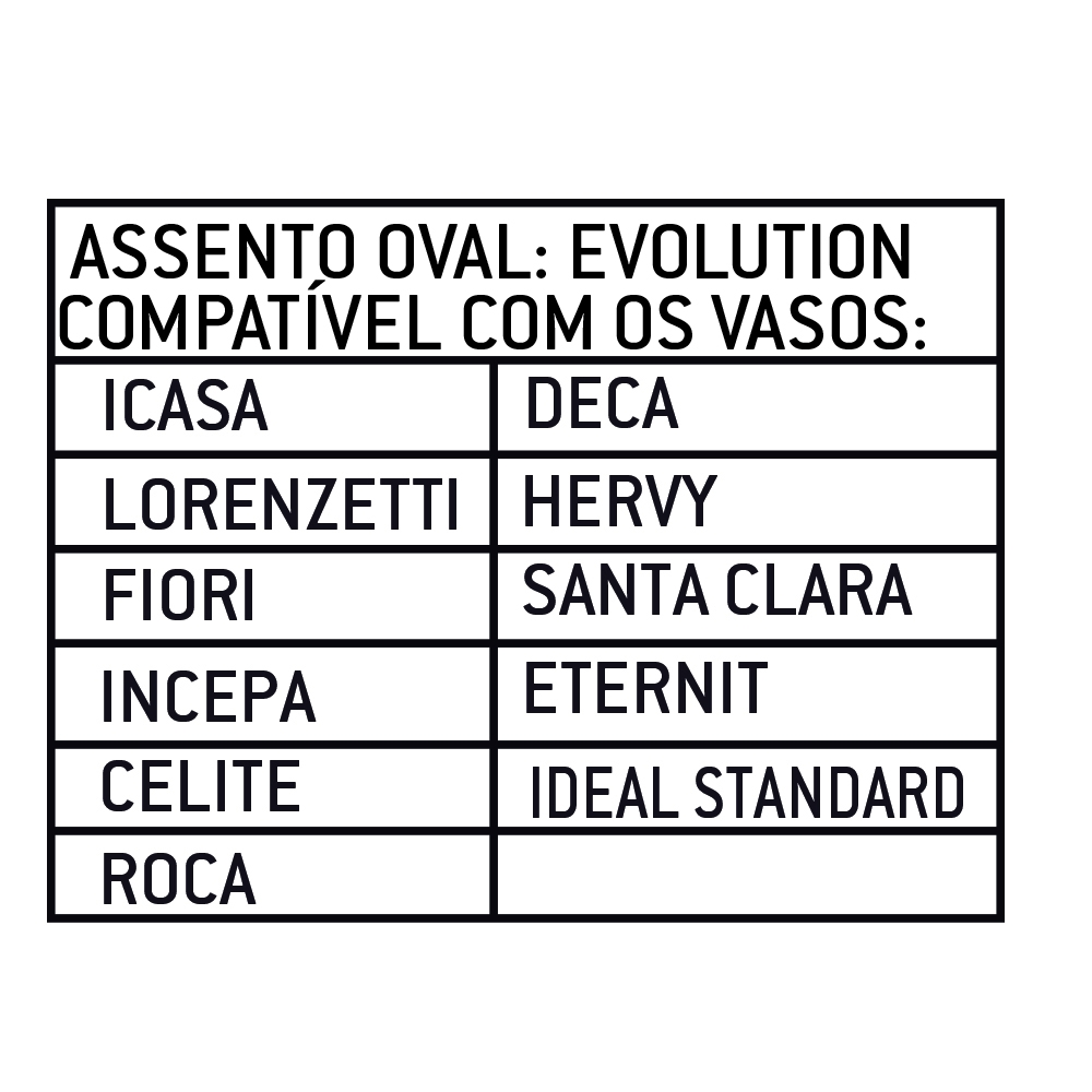 UNIVERSAL TF EVOL. CONV.