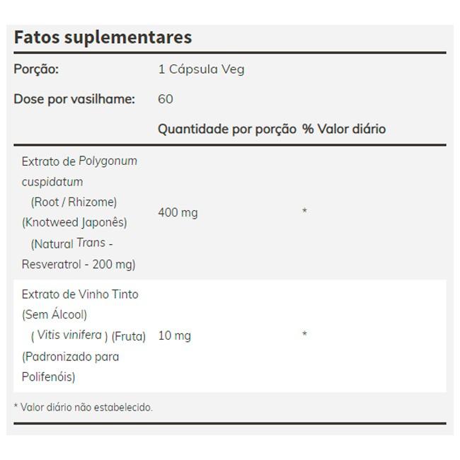 Resveratrol - Now Foods (60 Cápsulas - 200 mg )