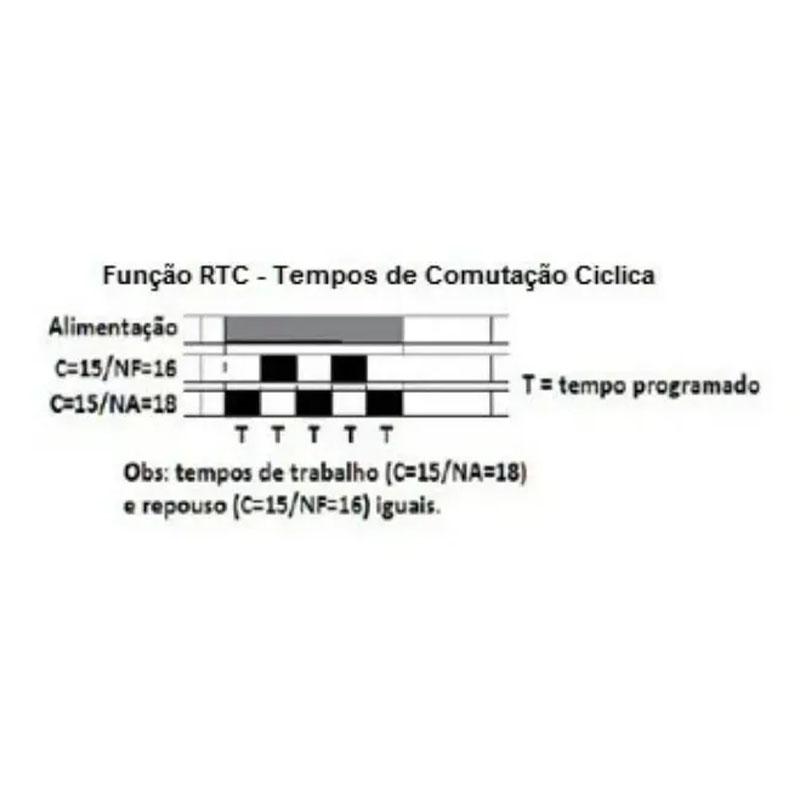 Relé de Tempo Cíclico com Tempos Iguais 24Vac/Vdc DIN 35mm