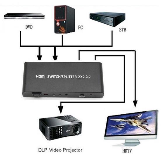 Extensor Hdmi 30m via Cabo Ethernet Lotus hd rj45 Lt181