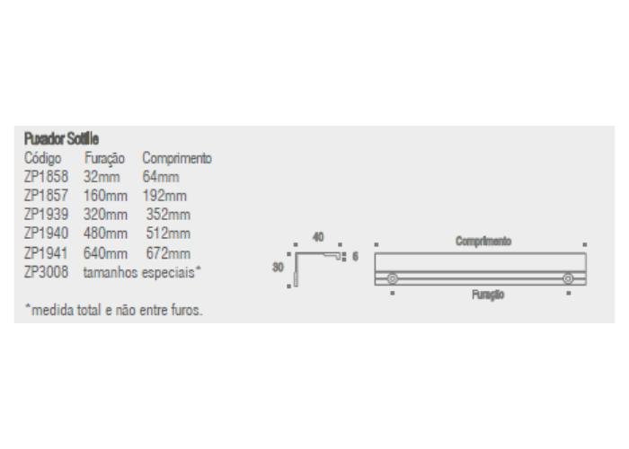 Puxador Zen Sottile 32 mm 3- Pint FCO