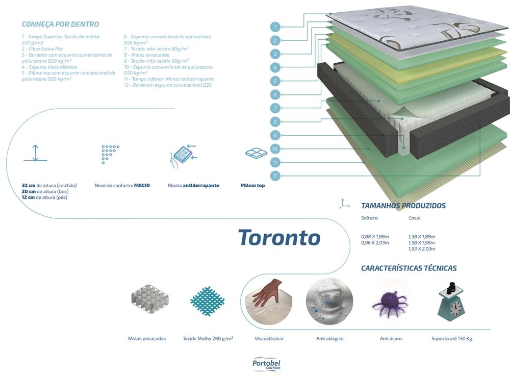 Colchão Portobel Toronto Visco Molas Ensacadas 32 cm - Starmoon