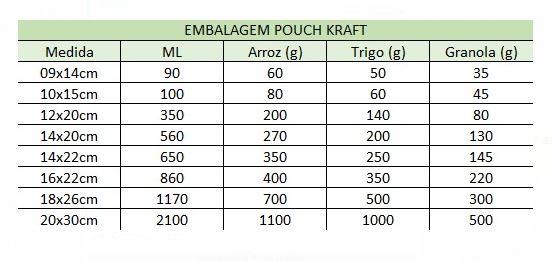 Saco zip transparente com fundo metalizado (Stand up pouch)- pacote com 50 un.