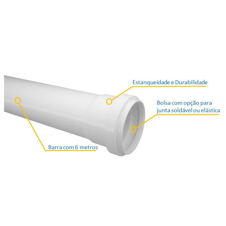 Tubo para Esgoto SN 75mm - Branco