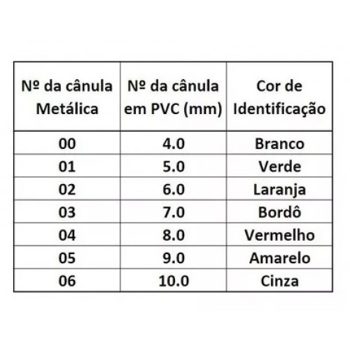 Cânula para Traqueostomia C/ Balão de PVC e Via de Aspiração Subglótica - BCI MEDICAL - Cód: 9245