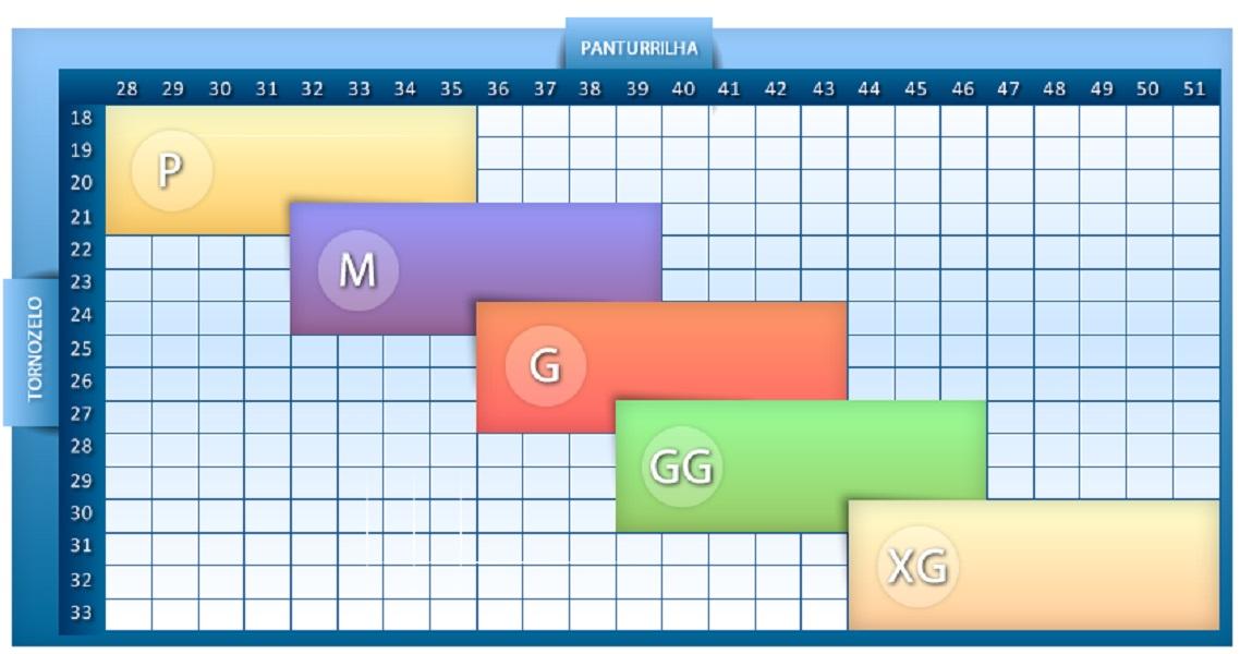 Meia 3/4 Com Ponteira - Mel - Média Compressão (18-21 mmHg) - KENDALL - Cód: 41167M