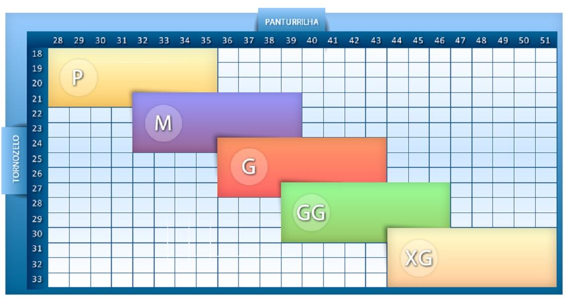 Meia 3/4 - Mel - (Suave Compressão 13-17 mmHg) - KENDALL - Cód: 4122M
