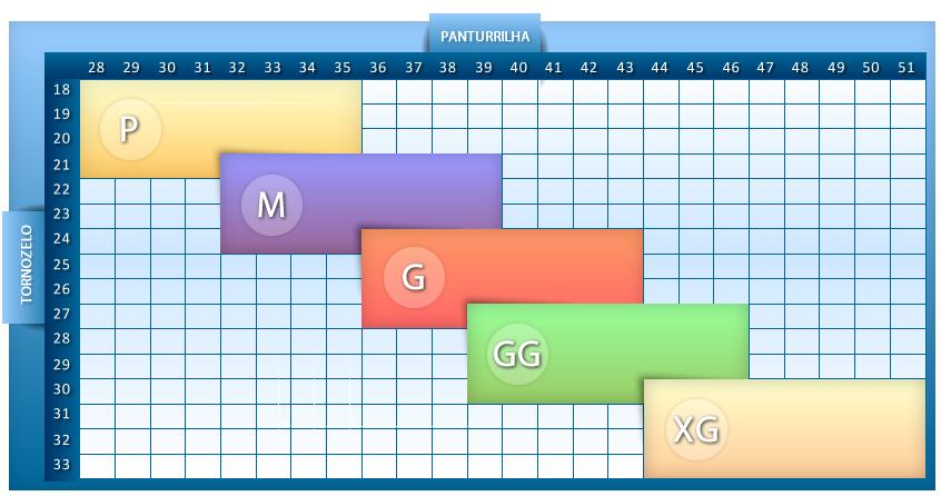 Meia 3/4 - (Suave Compressão 13-17 mmHg) - Preta - KENDALL - Cód: 4122P