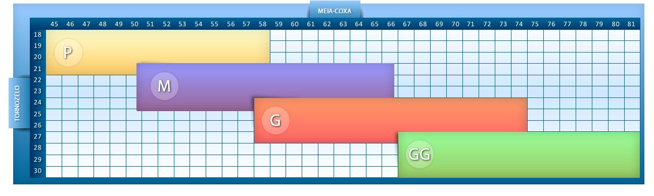 Meia 7/8 Sem Ponteira Com Silicone - Mel - ( Média Compressão 18-21 mmHg) - KENDALL - Cód: 41194M