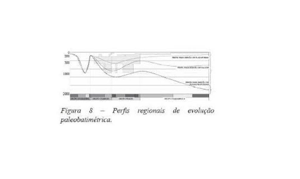 Papel Térmico de Registro, zig-zag (Z-fold), 45 metros (1pcs) - DARU - Cód: CGD-SBTG9605