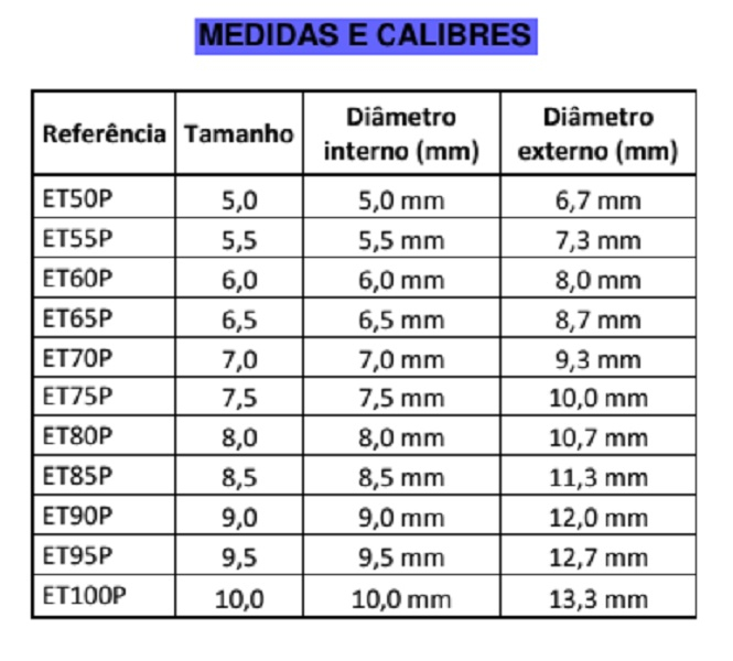 Sonda/Tubo endotraqueal, de PVC, com balão (10 Unidades) - BCI - Cód: ETPC