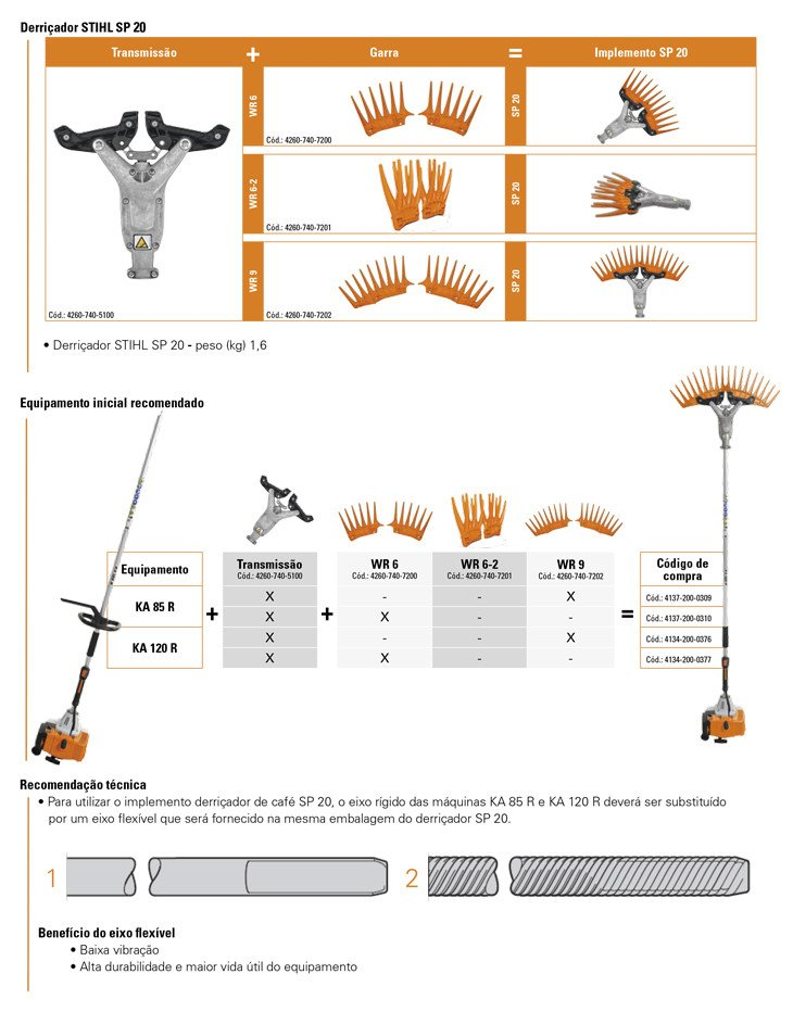 SP 20 Derriçador (Transmissão + Eixo Flexível)