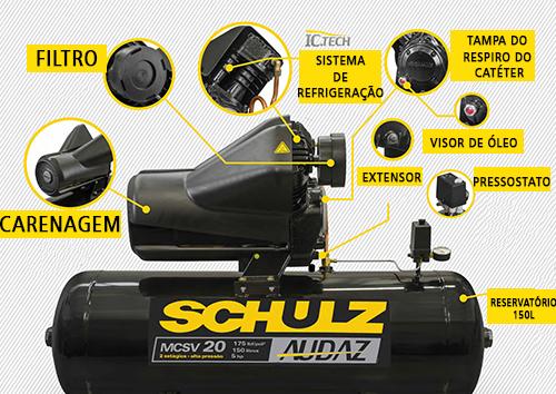 Compressores de Pistão Audaz MCSV 20/200 5hp Trifásico Schulz
